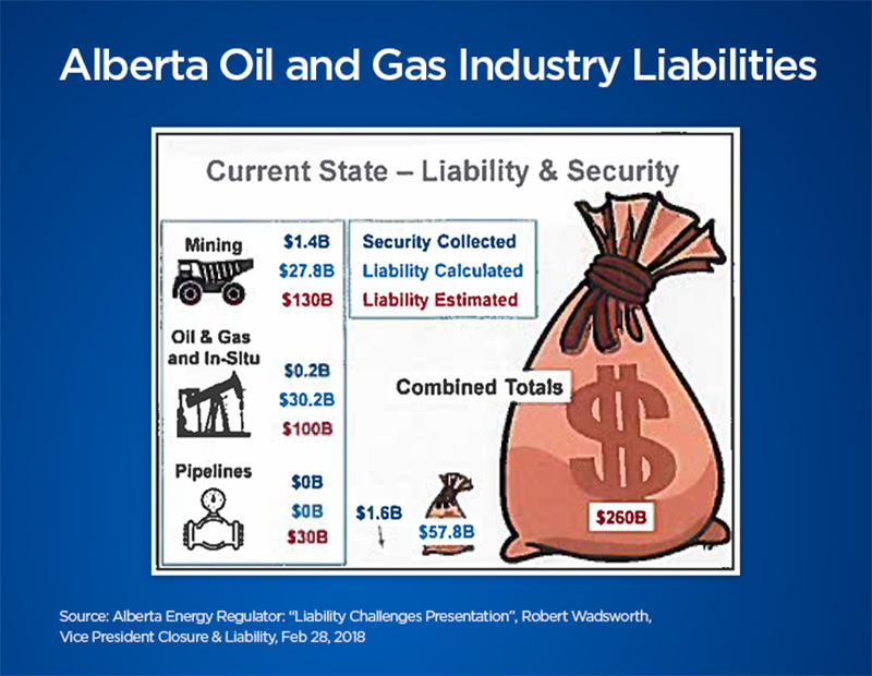 582px version of AlbertaOilGasLiabilities.jpg