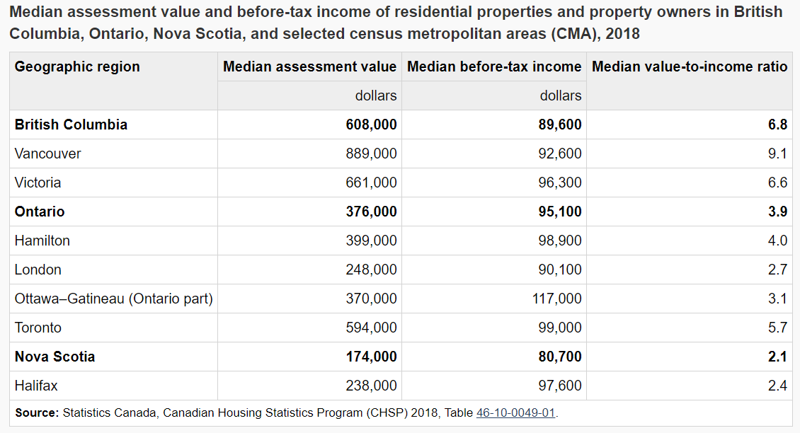 851px version of Housing-affordability-chart.png