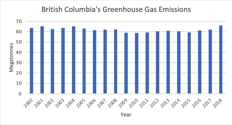 582px version of GHG_Chart.jpg