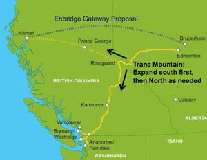 Map of Gateway Pipeline