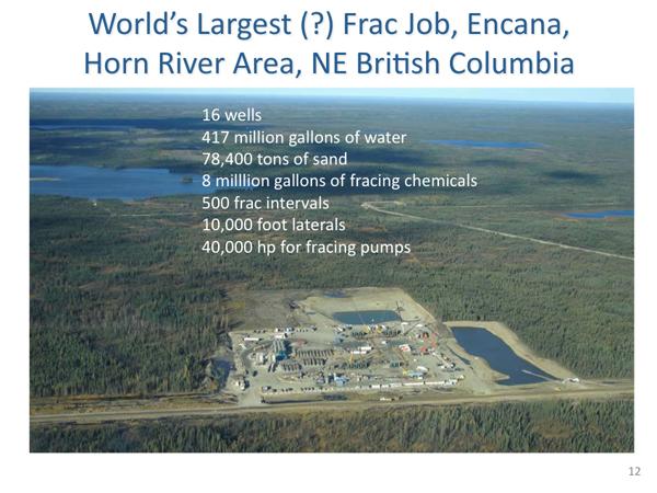 Horn River fracking site