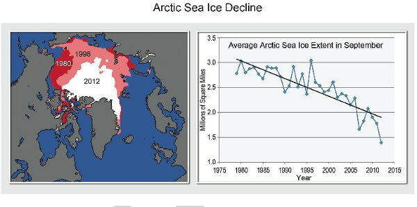 Arctic-Ice-Decline.jpg