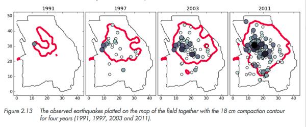 Dutch gas field quakes plotted
