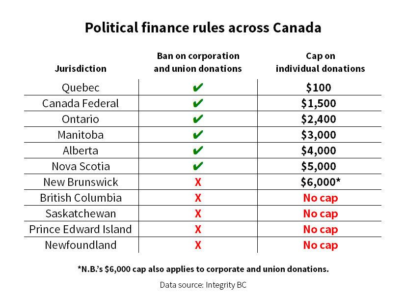 582px version of IMAGE1.Election-Campaign-Finance-Rules.jpg