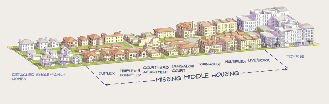 MissingMiddleHousing.jpg