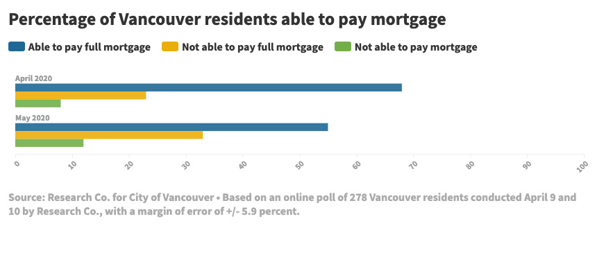 851px version of VancouverMortgageCovidGraph.jpg
