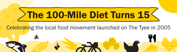 100MileDietBanner.png