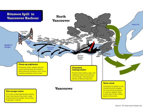 Bitumen spill graphic