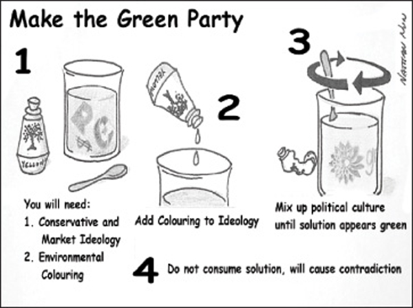 Instructions to 'Make the Green Party'