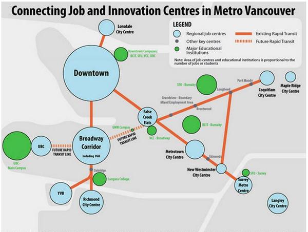 KPGM Transit Map