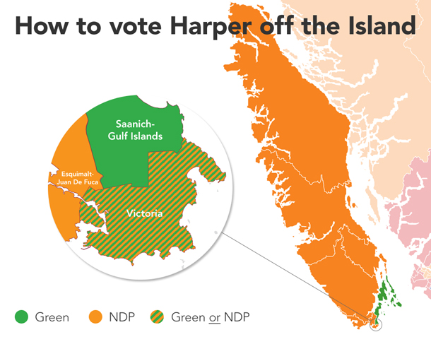 Voting Harper Off Island