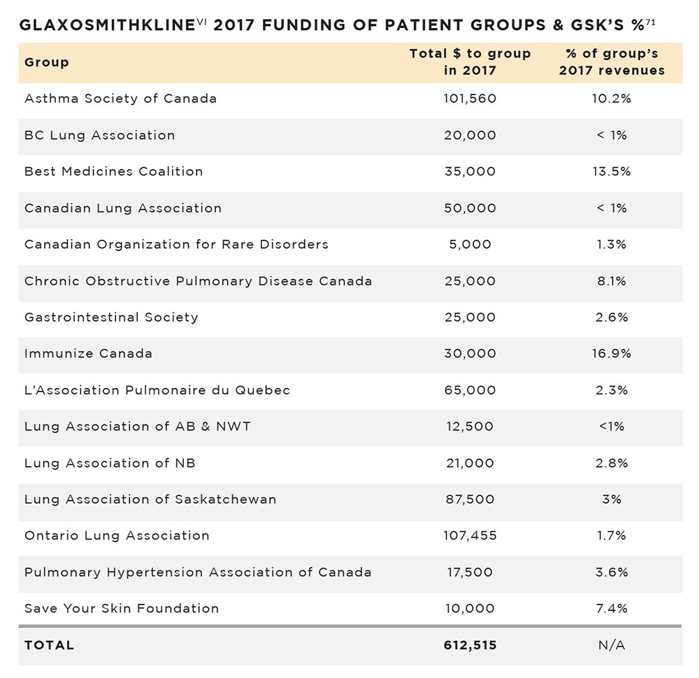 582px version of GlaxoSmithKlineFunding.jpg